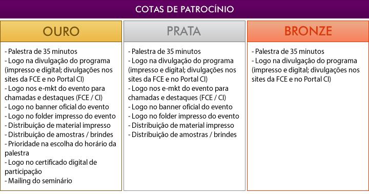 Cotas Seminário FCE
